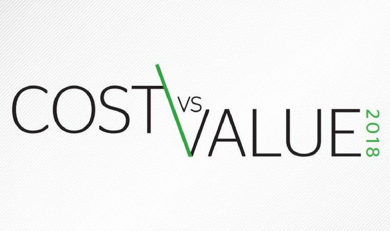cost vs  value report 2018